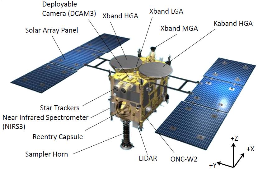 hayabusa mk2 spacecraft - photo #38